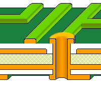 Standard 4- and 6-Layer PCB Stackups