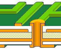 PCB Stackup