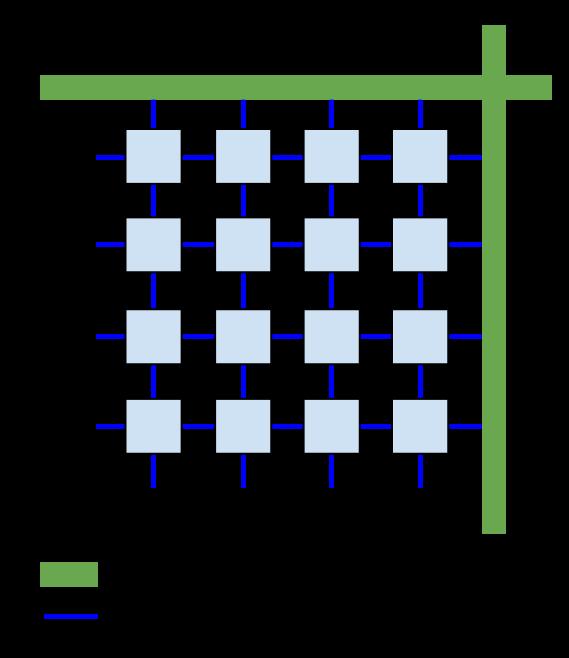 clock lines