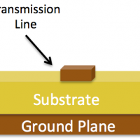 Microstrip vs. Stripline