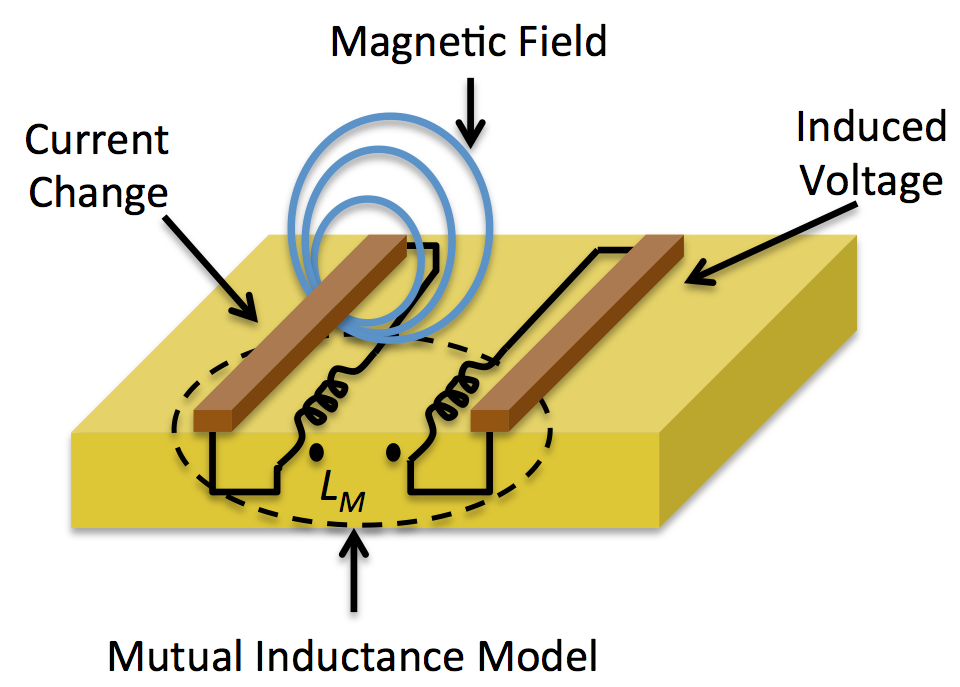 inductance capacitance and mutual inductance Several ideas for the design and construction of suitable mutual inductance  1  ground capacitance current between the primary windings is negligible it is.