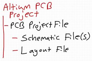 Altium PCB Tutorial